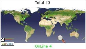 Broj posjeta posljednja 24 časa